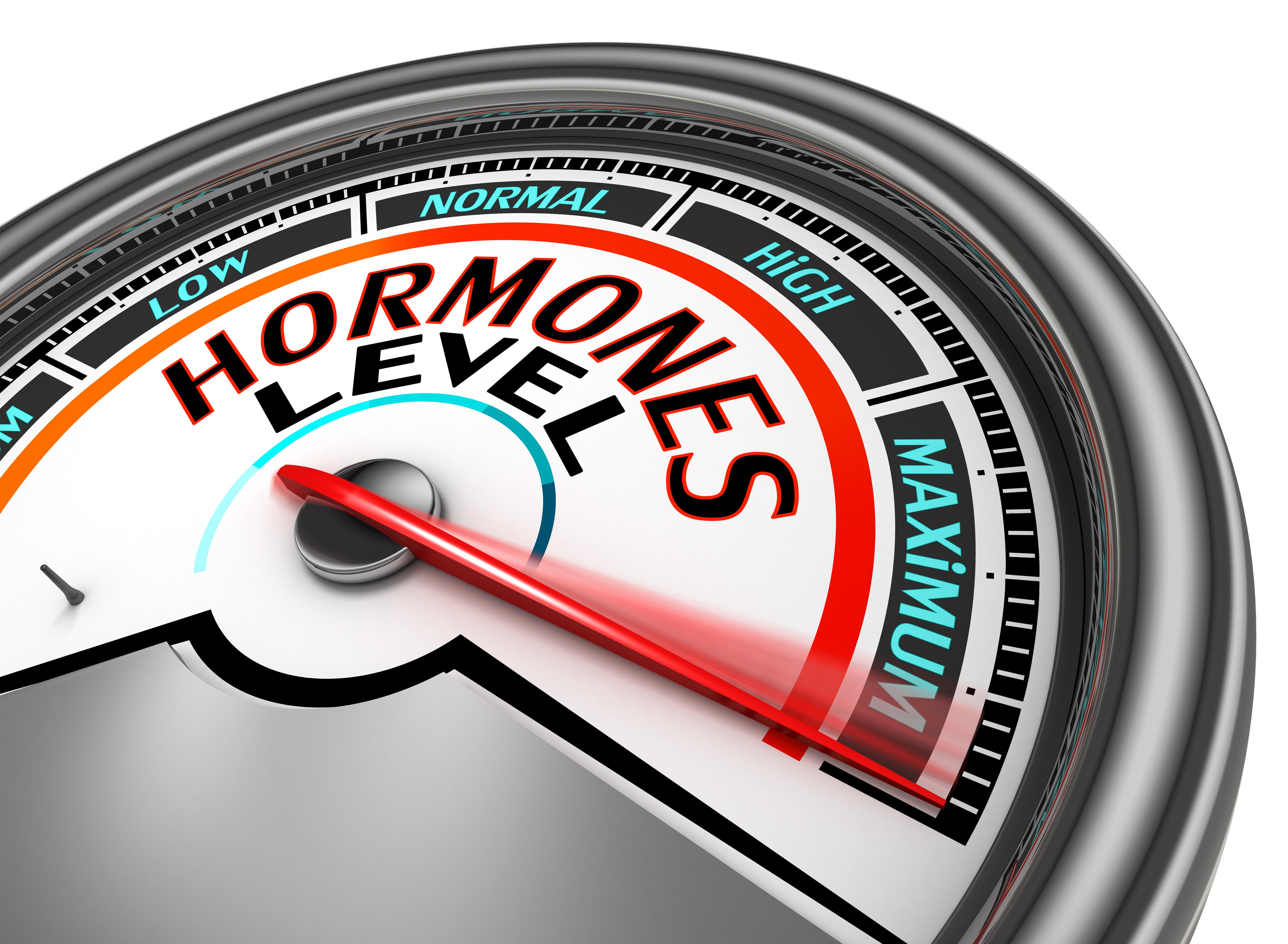 Hormone Scale